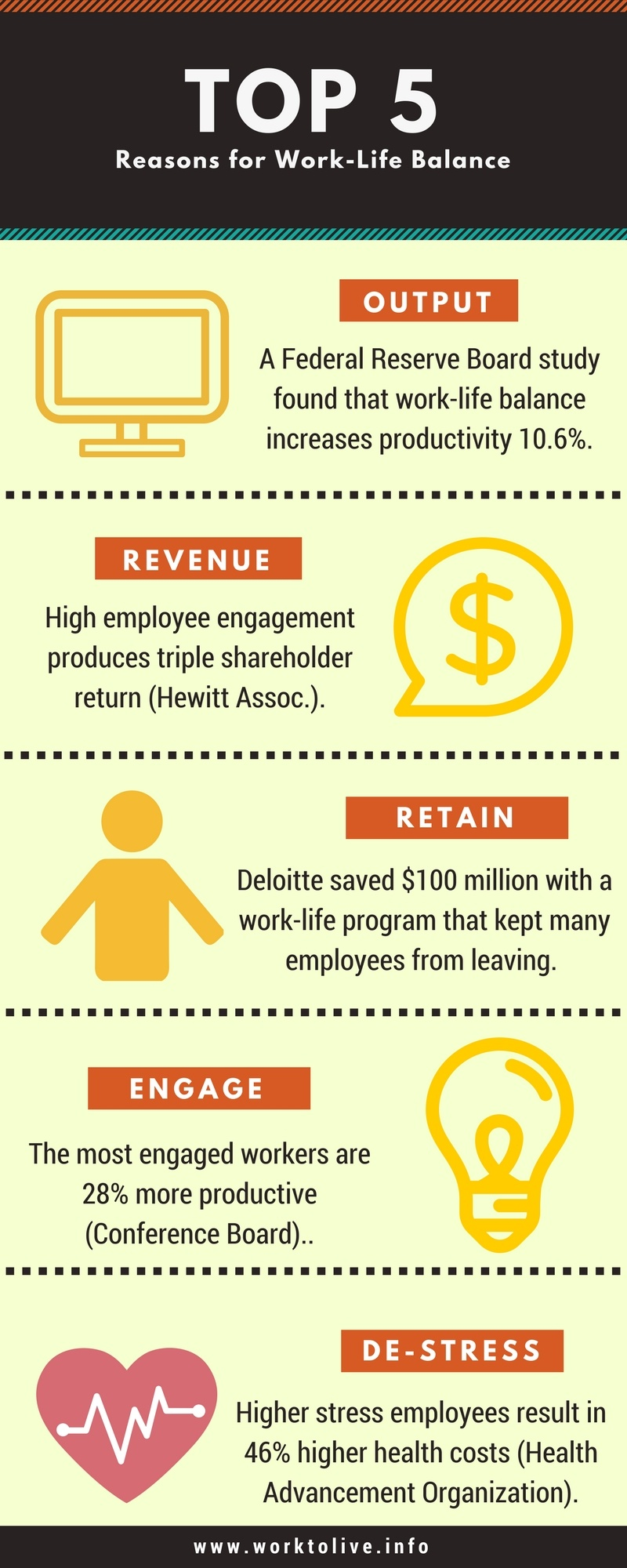 Top 5 infographic.jpg