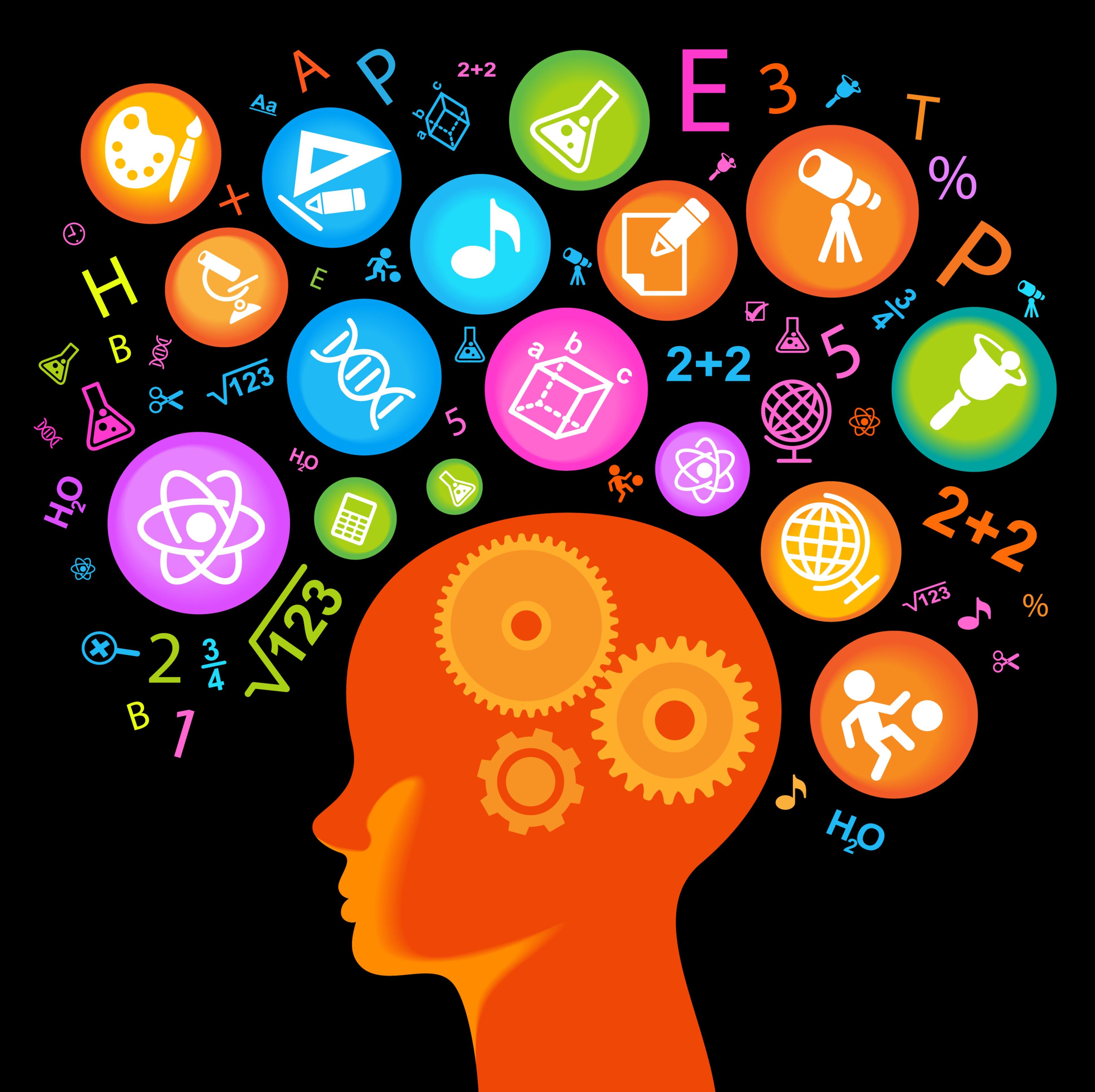brain_productivity